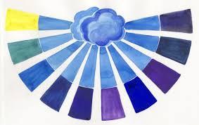 Диагностическая контрольная работа по изо 3 На какие две большие группы художники делят цвета Подпиши