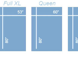 king mattress vs queen. Difference Between Queen And Full Large Size Of Mattress Elegant Vs . King
