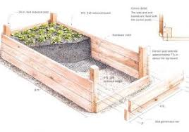 how to build a raised garden bed with legs. Raised Garden Bed Plans Pdf New Build Your Own Beds Ve Able Gardener How To A With Legs