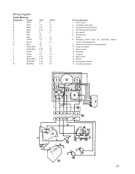 volvo penta md5a diesel marine engine workshop manual 26 29 wiring diagram