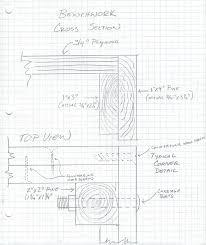 figure 7b free model railroad plans o gauge layout bedroom construction