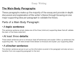 essay writing outline essay writing the introductory paragraph the  essay writing outline essay writing the main body paragraphs these paragraphs make up the majority of