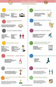Communication Skills To List On Resume Pin By Hao Tran On Softskills Pinterest Skills List And Infographic 23