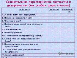 Контрольные диктанты по русскому языку для класса Тема  Контрольный диктант по теме причастие и деепричастие