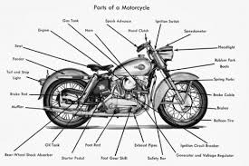 learning to ride a bicycle or motorcycle in less than a week source