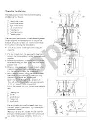 Thread Pull Out Chart Kenmore 385 16677 User Manual Page 35 90