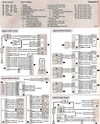 wiring diagrams trailer socket electric windows mirrors heater SL500 Mercedes-Benz Power Seat Wiring Diagram at Mercedes Benz Power Window Wiring Diagram