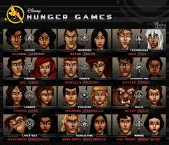 hunger games book 1 characters the disney hunger games of hunger games book 1 characters victor