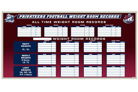 Strength Boards Weight Lifting Boards Schoolpride