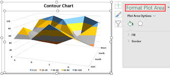 Surface Chart Example Contour Plots In Excel Guide To Create Contour Plots