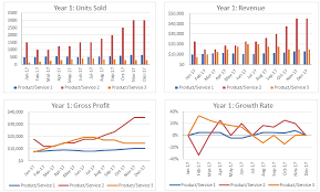 forecast model in excel sales forecast model template excel free download