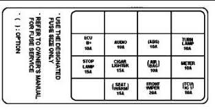 solved i have a 2003 kia spectra i missed placed the fuse fixya 2007 Kia Spectra Fuse Box michael cassella jul 16, 2011 2007 kia spectra fuse box diagram
