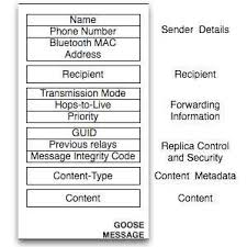 PDF) Has Anyone Seen My Goose? Social Network Services in Developing ...