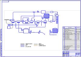 Схема УПН Чертеж Оборудование для добычи и подготовки нефти и газа  Схема УПН Чертеж Оборудование для добычи и подготовки нефти и газа Курсовая работа
