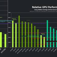 Nvidia Graphics Cards Chart Gemescool Org