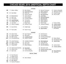 Chicago Bears Wr Depth Chart Chicago Bears Release First Depth Chart Of 2016 Preseason