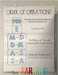 Order Of Operations Anchor Chart This Order Of Operations Anchor Chart Has Completely Changed