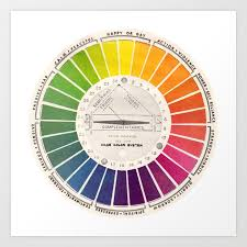Colors And Moods Chart Vintage Color Wheel Art Teaching Tool Rainbow Mood Chart Art Print By Kristiefish