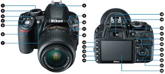 Nikon Imaging Products Parts And Controls Nikon D3100