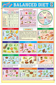 Diet Chart For Students Ibd Pre Primary Children Educational Learning Balanced Diet