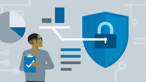 Responsive Web Design Tester Malware Penetration Testing Steps Exploitation