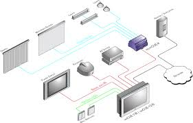wired network diagram heat wiring diagram library wired network diagram heat wiring diagrams u2022wired network diagram heat rh g7xr9 netlib re diagram
