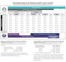 Pay Stub Calculator California Low Income Health Insurance In California Health For California