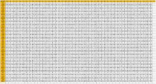 Lottery Chart Result 34 Specific Thai Lottery Result Chart 2019