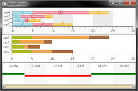 Wpf Timeline Chart Horizontalstackedbarseriesdefinition How To Display Data In