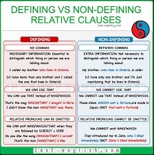 Relative clauses tell us more about people and things: Test English Prepare For Your English Exam