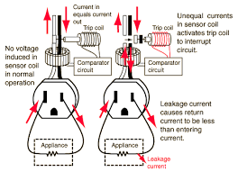 house wiring which wire is hot ireleast info house wiring hot wire wiring diagram wiring house