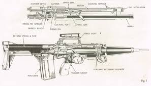 Bullpup Trigger Design Whats Killing The Bullpup And How To Cure It The Firearm