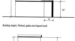 door handle height british