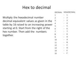 How To Convert Hexadecimal To Decimal And Decimal To Hex