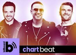 Hit Songs Deconstructed Returns To The Billboard Chart Beat