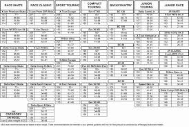 Rue 21 Size Chart The Sizing Chart Guide For Rossignol