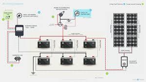 solar panel 12v rv wiring diagram wiring library Harbor Frieght Solar System Diagram at Rv Solar System Wiring Diagram