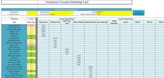Yamazumi Chart Toyota The Yamazumi Chart Excel File The Smart Manager