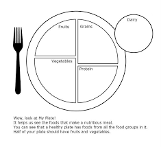 Small Picture Food Plate Coloring Page Coloring Pages Ideas Reviews