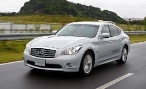 Infiniti M Review: 2012 Infiniti M35h Hybrid First Drive – Car and ...