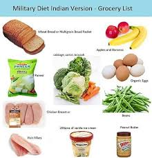 Military Diet Chart India Pin On Skinny Info