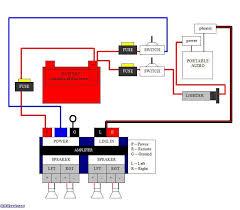 wiring diagram amplifier subwoofer wiring diagrams sonic electronix subwoofer wiring diagram sonic electronix wiring diagram amplifier amp wire diagram car audio and wiring car image wiring diagram bi