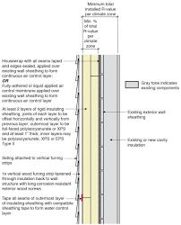 Rigid Foam Insulation For Existing Exterior Walls Building - Exterior walls