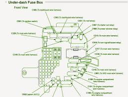 1995 acura fuse box diagram 1995 wiring diagrams