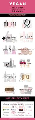 full list of vegan makeup brands and which brands to avoid that test on s