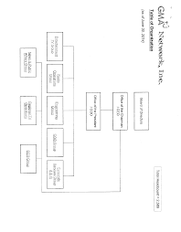 Acu Org Chart Gma 7 Organizational Chart Pdf Document
