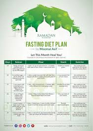 Pin On Diet Chart