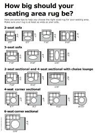 64 trendy living room rug placement