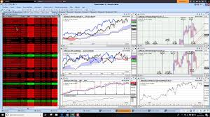 Wall Street Today Chart Charts Today Us Opening 26 Oct 2018 Wall Street Fall Continues