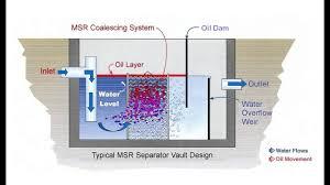 Concrete Oil Water Separator Design How Oil Water Separators Work
